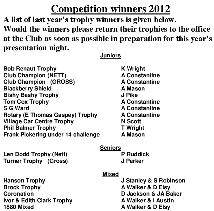 Competition winners 2012