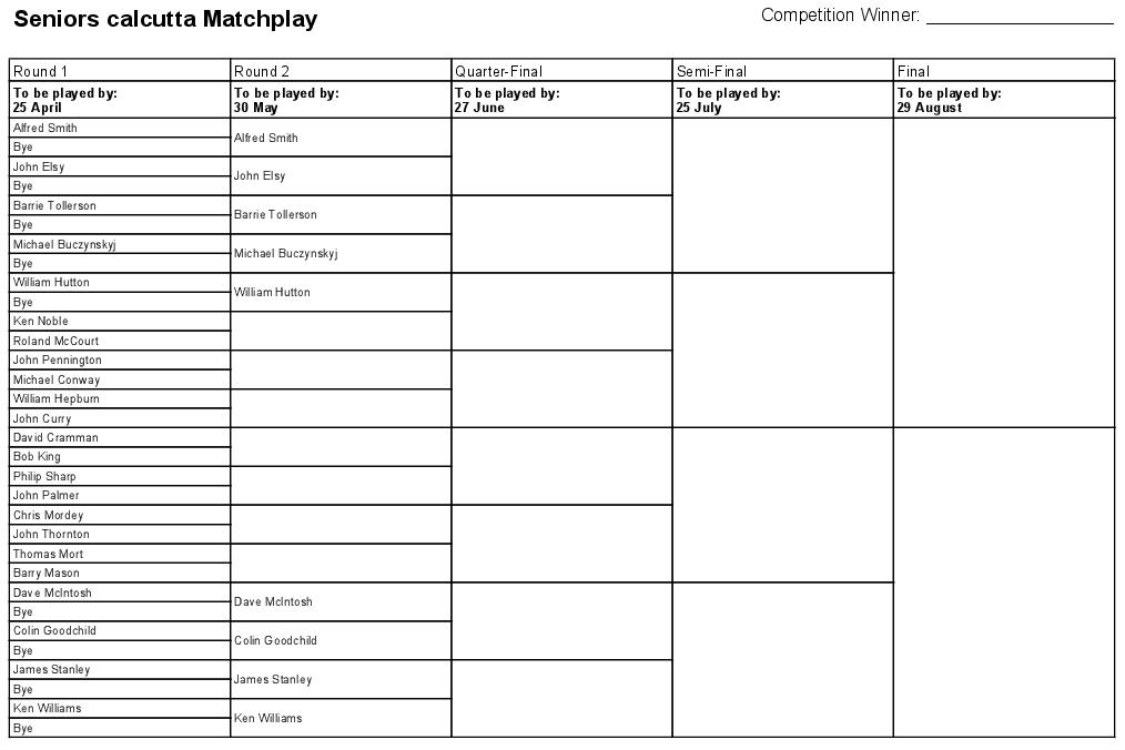 KO Chart - Seniors calcutta Matchplay